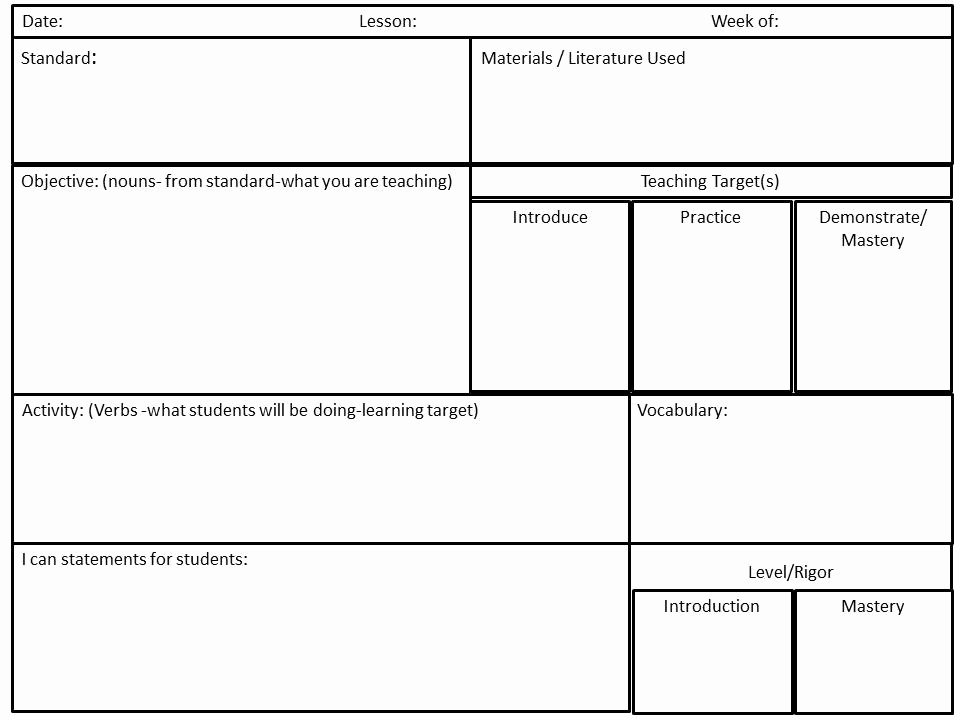 Unit Plan Template Common Core Luxury Cultivating Concepts Mon Core and Wildlife Update