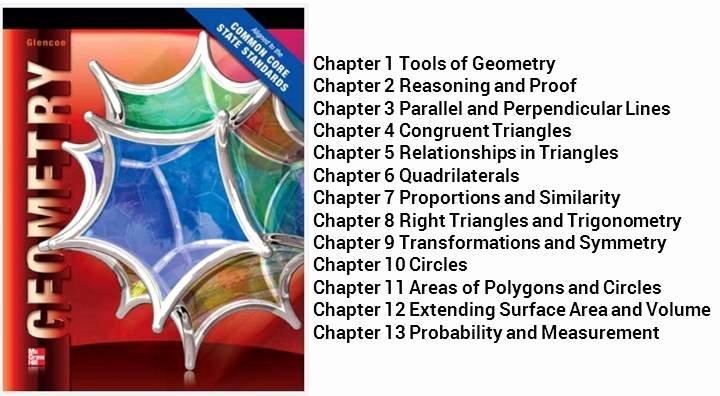 Unit Plan Template Common Core Luxury the Math Magazine Glencoe Geometry Mon Core Ccss Unit