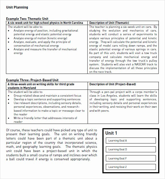 Unit Planner Template for Teachers Beautiful Free 8 Unit Plan In Samples Example format
