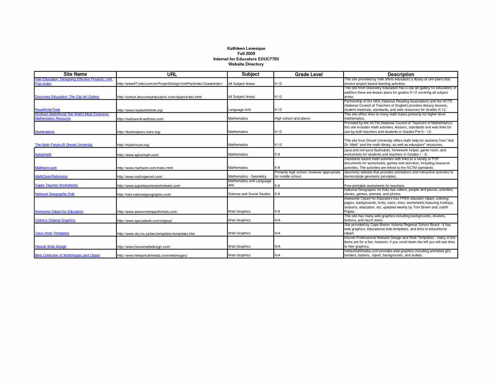 Unit Planner Template for Teachers Lovely Best S Of Unit Plans for Teachers Science Unit Plan
