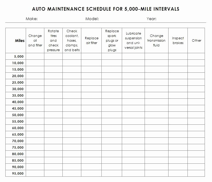 Vehicle Maintenance Schedule Template Excel Awesome 670 Best Car Maintenance Tips Images On Pinterest