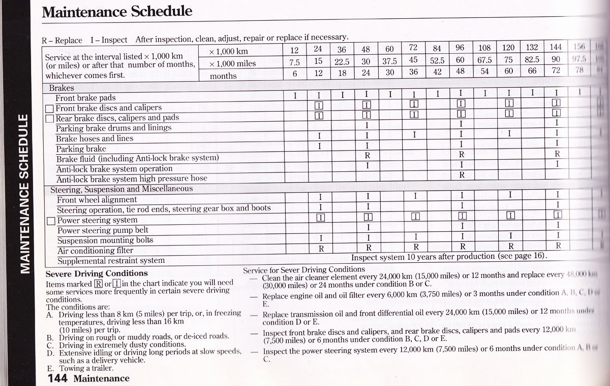 Vehicle Maintenance Schedule Template Excel Awesome Motor Oil
