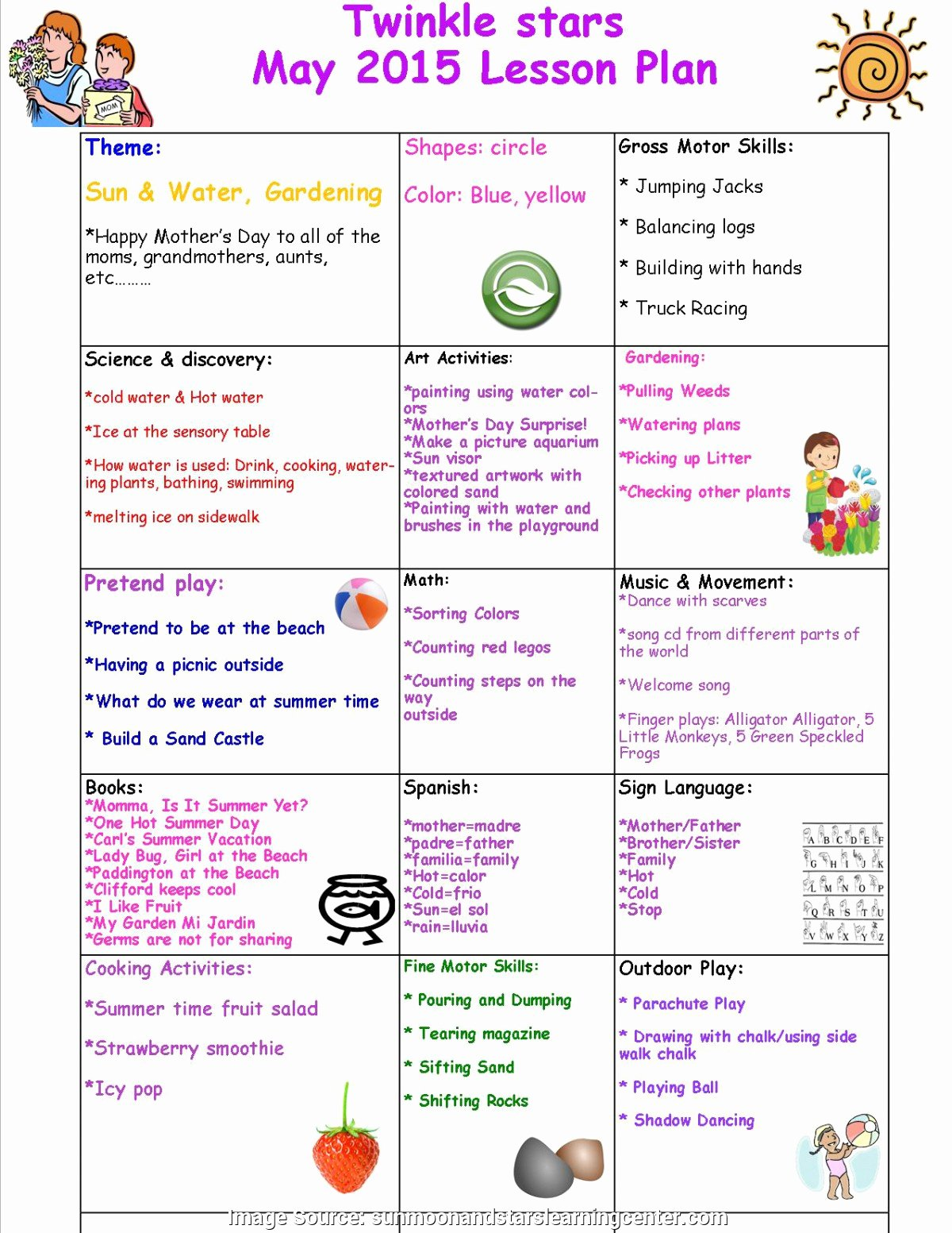 Vpk Lesson Plan Template Awesome Special Vpk Standards Lesson Plans Naeyc Lesson Plan