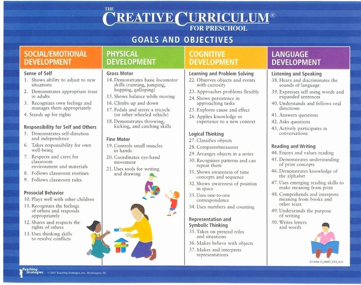 Vpk Lesson Plan Template Elegant Creative Curriculum Objectives My Multi Module Writing
