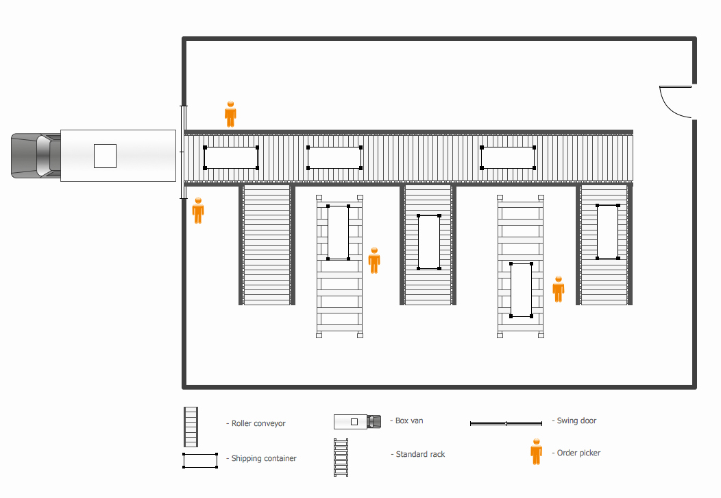 Warehouse Floor Plan Template Awesome Image Result for Floor Plans for Small Scale Packaging