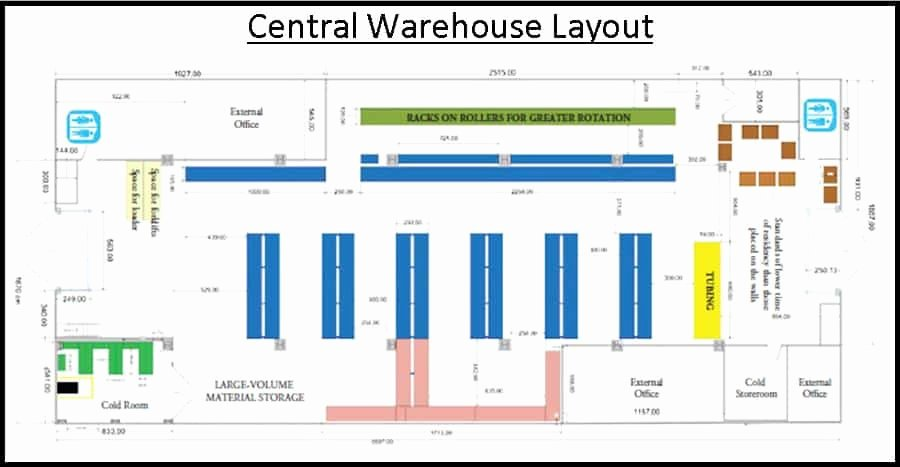 Warehouse Floor Plan Template New Warehouse Layout – Productivity Engineering Services Llc