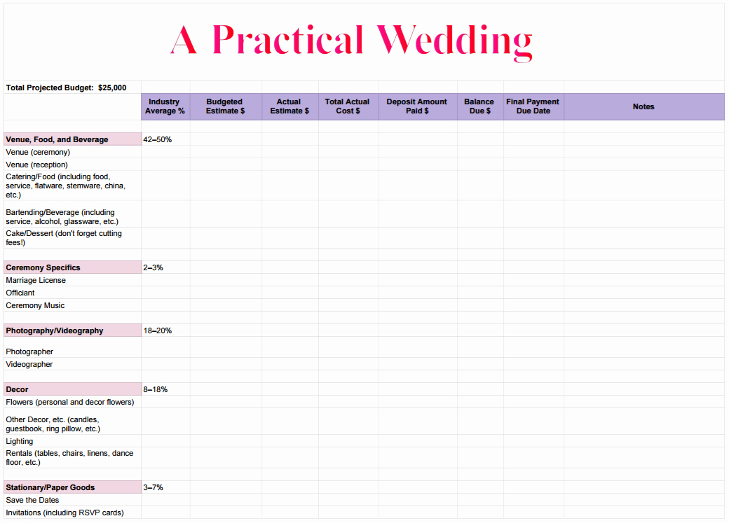 Wedding Budget Planner Template Inspirational Pin On Sth Bleu