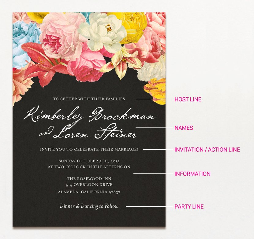 Wedding Invitation Wording Template Beautiful 15 Wedding Invitation Wording Samples From Traditional to Fun