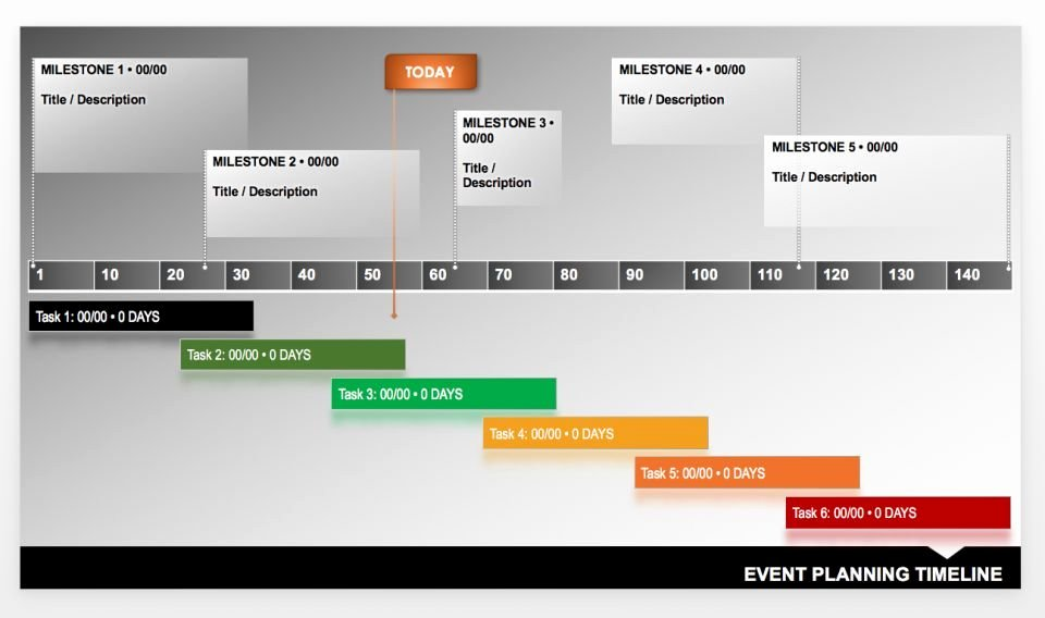 Wedding Planner Timeline Template Beautiful Free Blank Timeline Templates