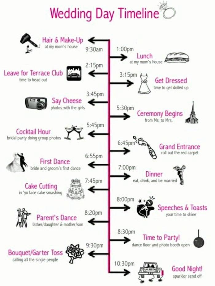 Wedding Planner Timeline Template Elegant Wedding Reception Timeline Planning Guide Modwedding
