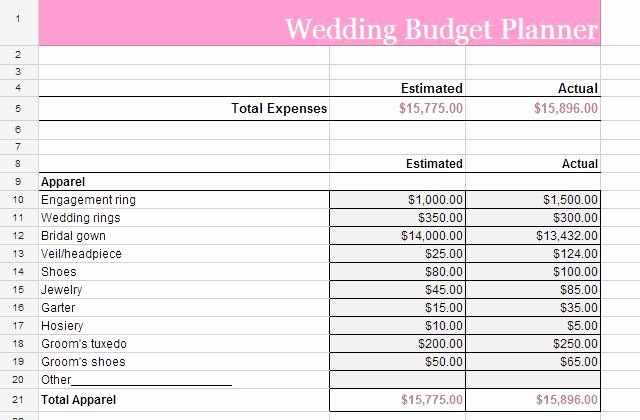 Wedding Planning Budget Template Best Of Wedding Bud Planner