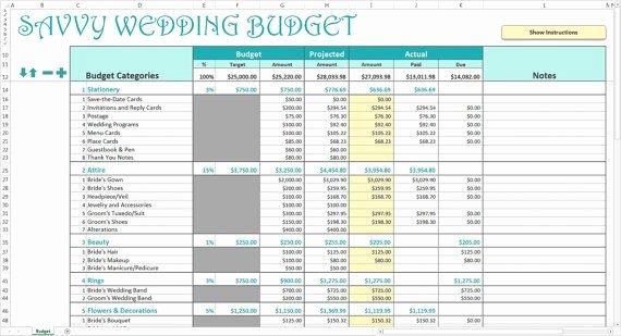 Wedding Planning Budget Template Fresh Savvy Wedding Bud Excel Template