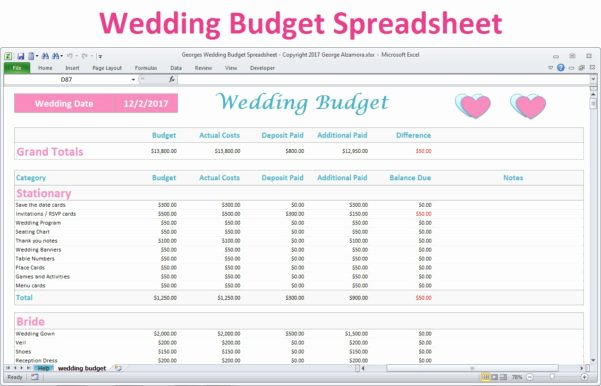 Wedding Planning Budget Template Inspirational Wedding Bud Spreadsheet Uk Google Spreadshee Wedding