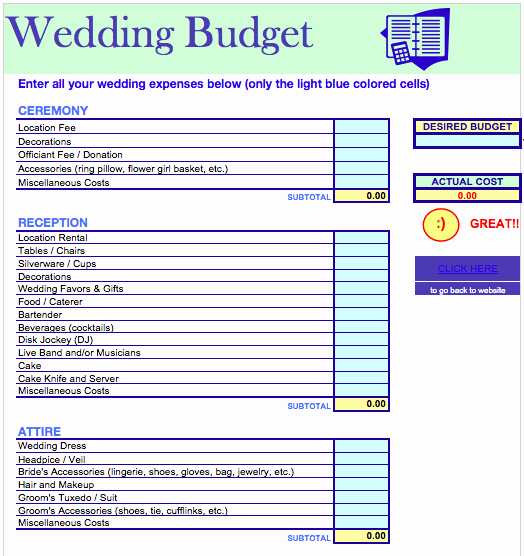 Wedding Planning Budget Template Lovely 14 Useful Wedding Bud Planners