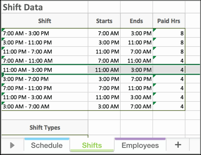 Weekly Staffing Schedule Template New Free Excel Employee Scheduling Template