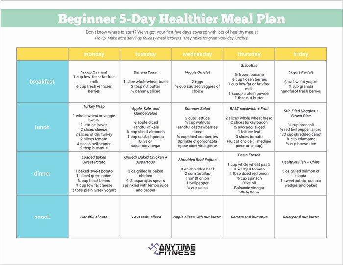 beginner 5 day healthier meal plan