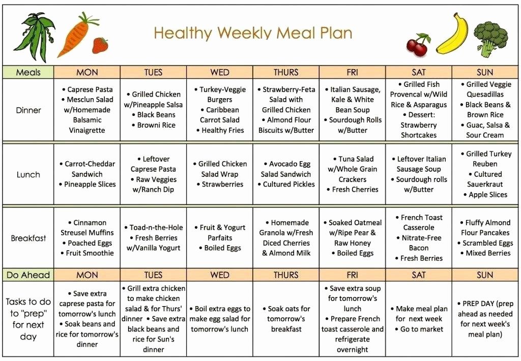 Weight Loss Meal Planner Template Best Of Meal Plan Template Pdf – Pepino