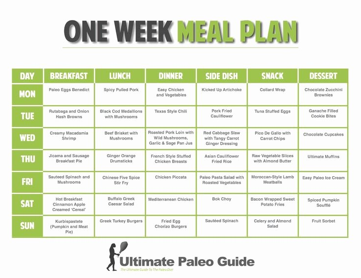 Weight Loss Meal Planner Template Lovely 1000 Images About Diet Plans On Pinterest