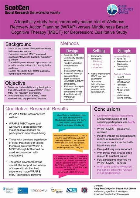 Wellness Recovery Action Plan Template Luxury 38 Best Ot Mental Health Wrap Images On Pinterest