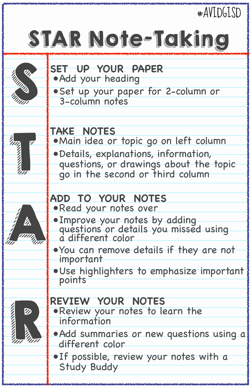 Wicor Lesson Plan Template Awesome Star Notes Poster Pdf
