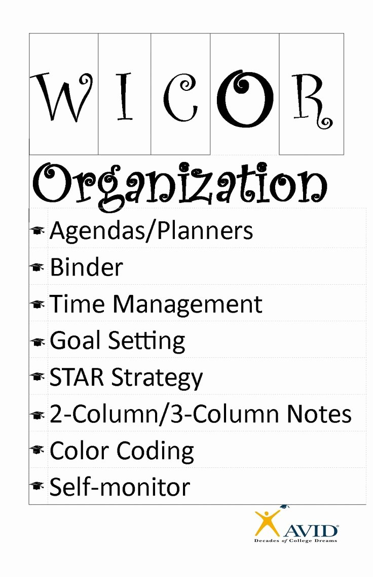 Wicor Lesson Plan Template Fresh Wicor Checklist Google Search Avid