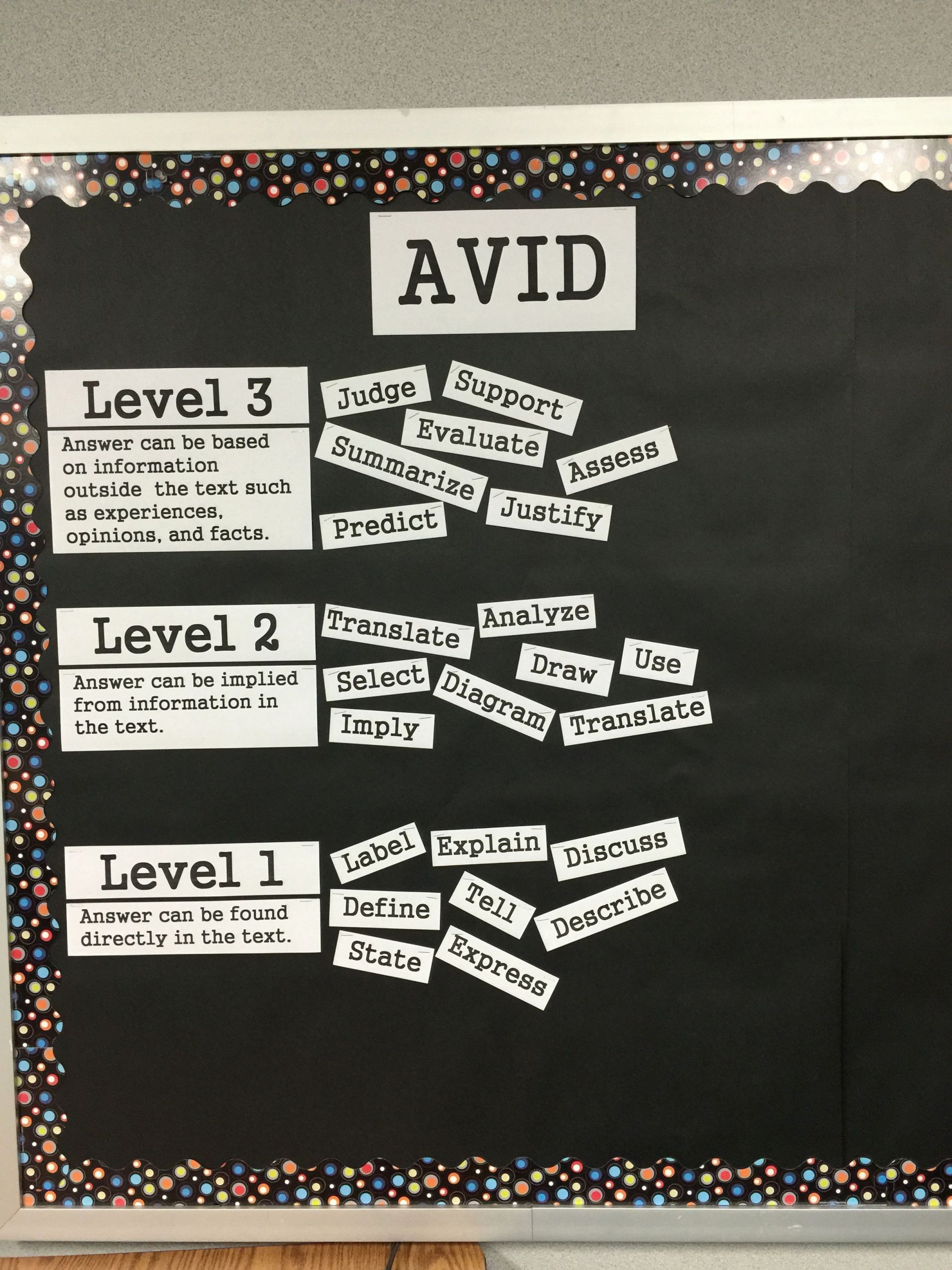 Wicor Lesson Plan Template Inspirational Costa S Levels Vocabulary Bulletin Board Avid