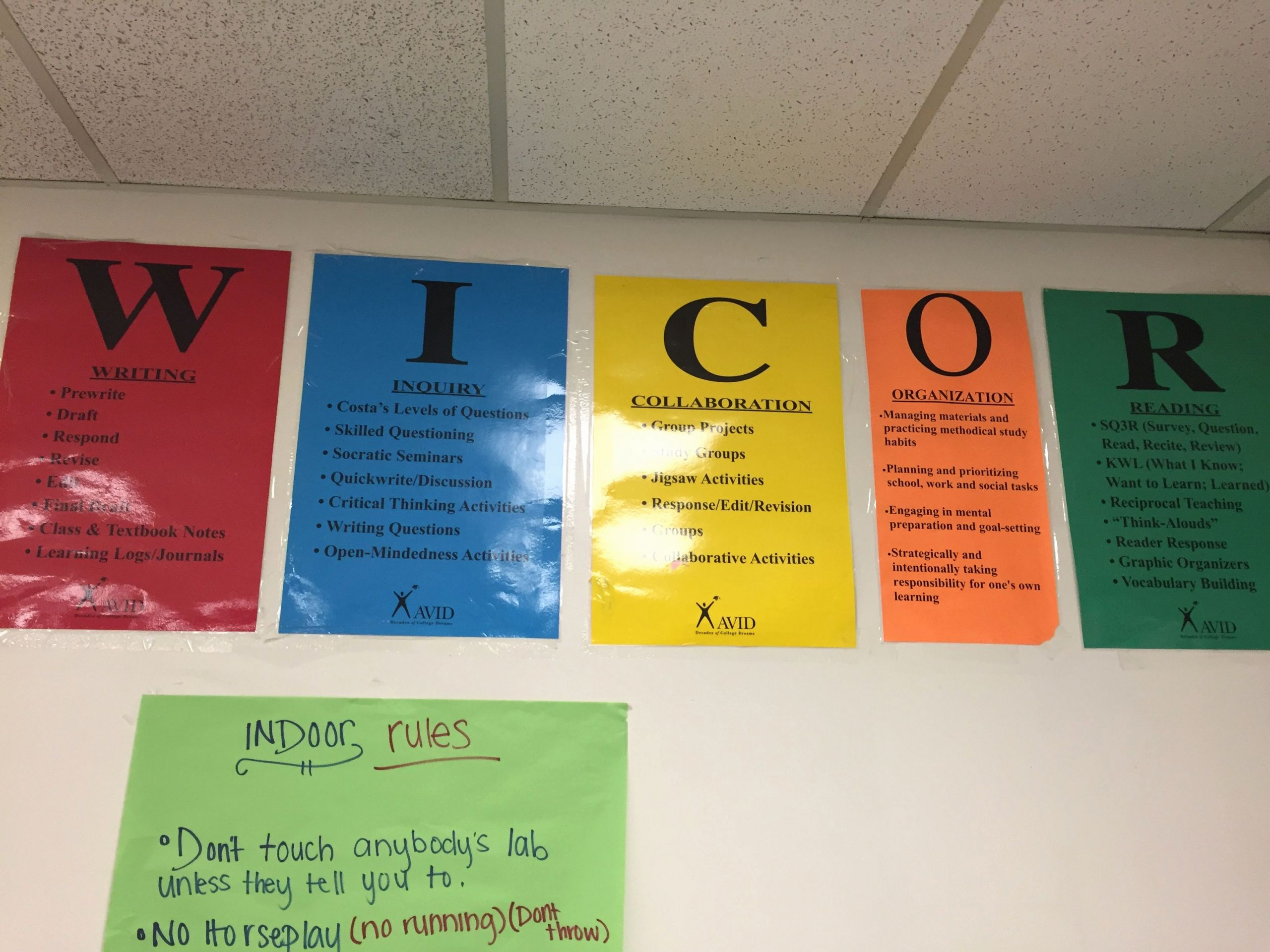 Wicor Lesson Plan Template Unique Middle School Wicor Posters at totem Ms Avid