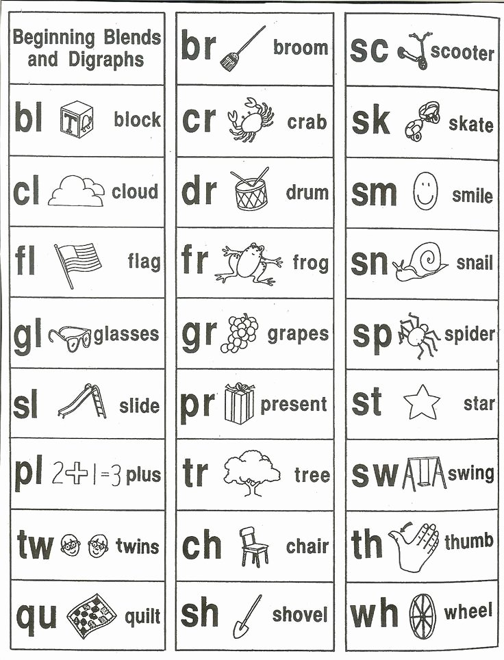 "Wilson Fundations Lesson Plan Template Beautiful Search Results for ""fundations Kindergarten Worksheets"