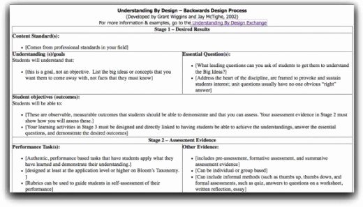 Workshop Lesson Plan Template Awesome 27 Of Workshop Model Instruction Template