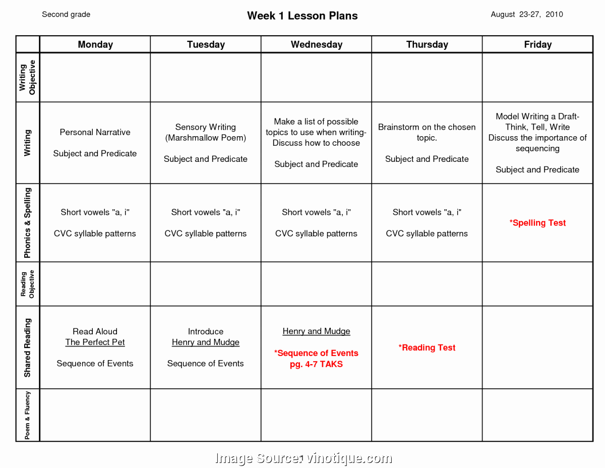 Workshop Lesson Plan Template Elegant Fresh Reading Lesson Plans Using Graphic organizers