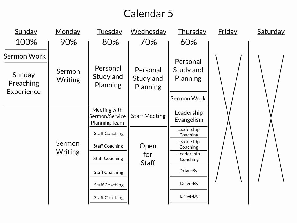 Worship Service Planning Template Elegant How Pastors Schedule their Week for Maximum Impact