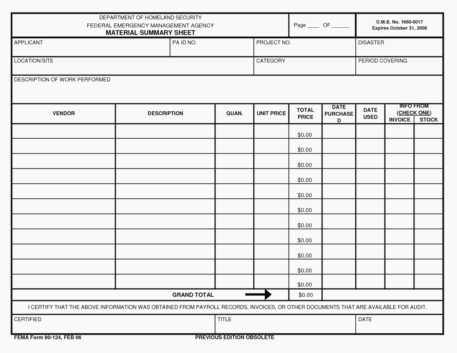 Appliance Repair Invoice Template Beautiful the 15 Reasons tourists