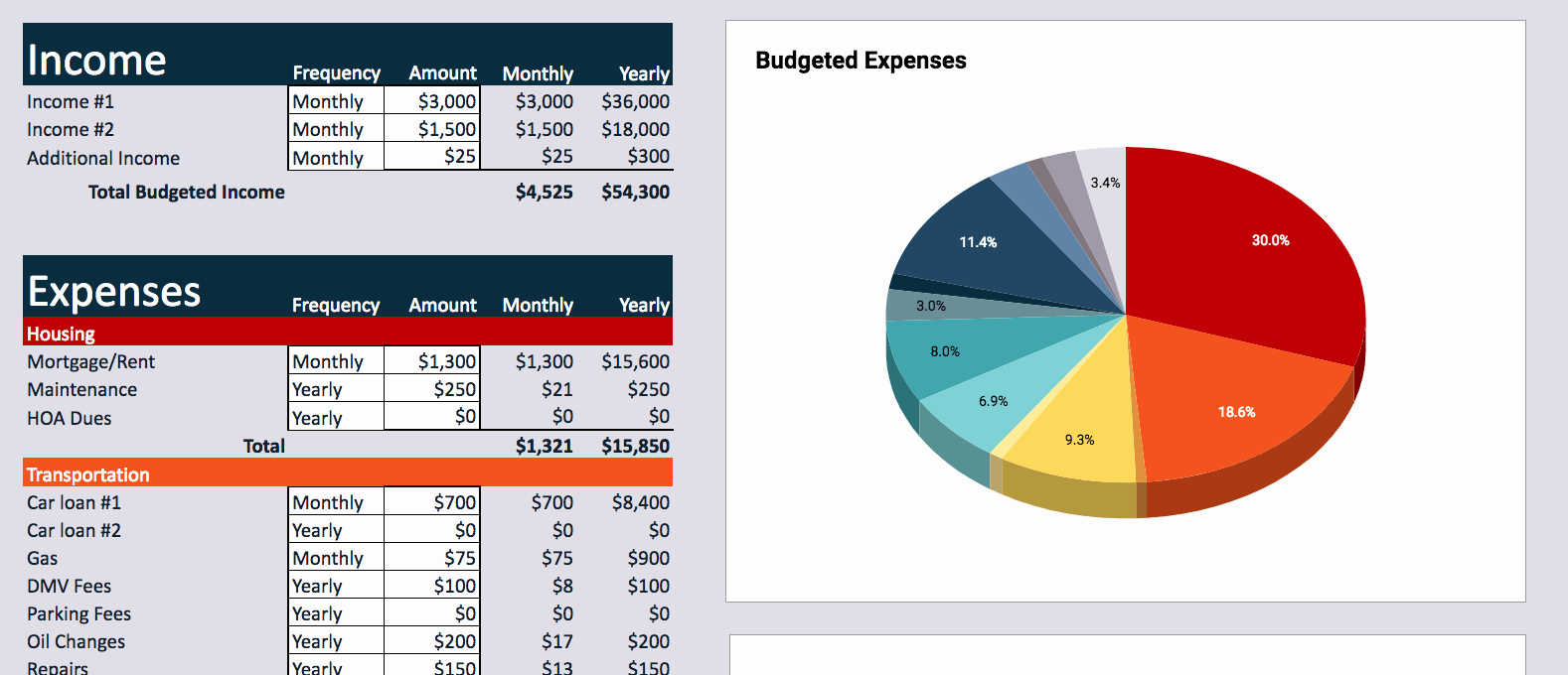 Basic Household Budget Template Fresh 14 Free Bud Templates and Spreadsheets