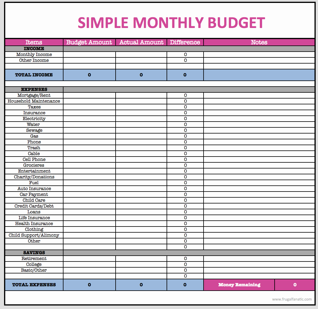 Basic Household Budget Template Fresh Monthly Bud Spreadsheet