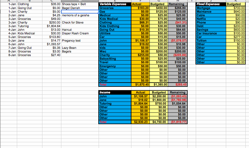 Basic Household Budget Template New 5 Household Bud Templates that Will Help if You