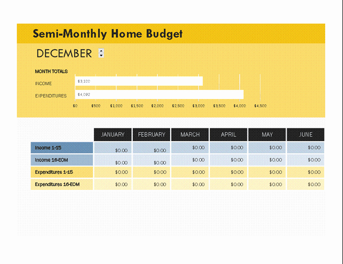 Bi Monthly Budget Template Awesome 26 Free Bi Weekly Bud Templates Ms Fice Documents