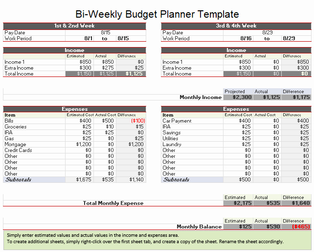 Bi Monthly Budget Template Lovely 26 Free Bi Weekly Bud Templates Ms Fice Documents