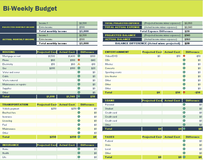 Bi Monthly Budget Template New 26 Free Bi Weekly Bud Templates Ms Fice Documents