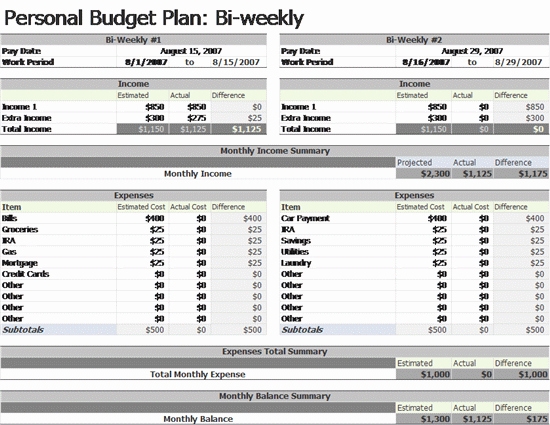Bi Monthly Budget Template Unique Bi Weekly Bud Template
