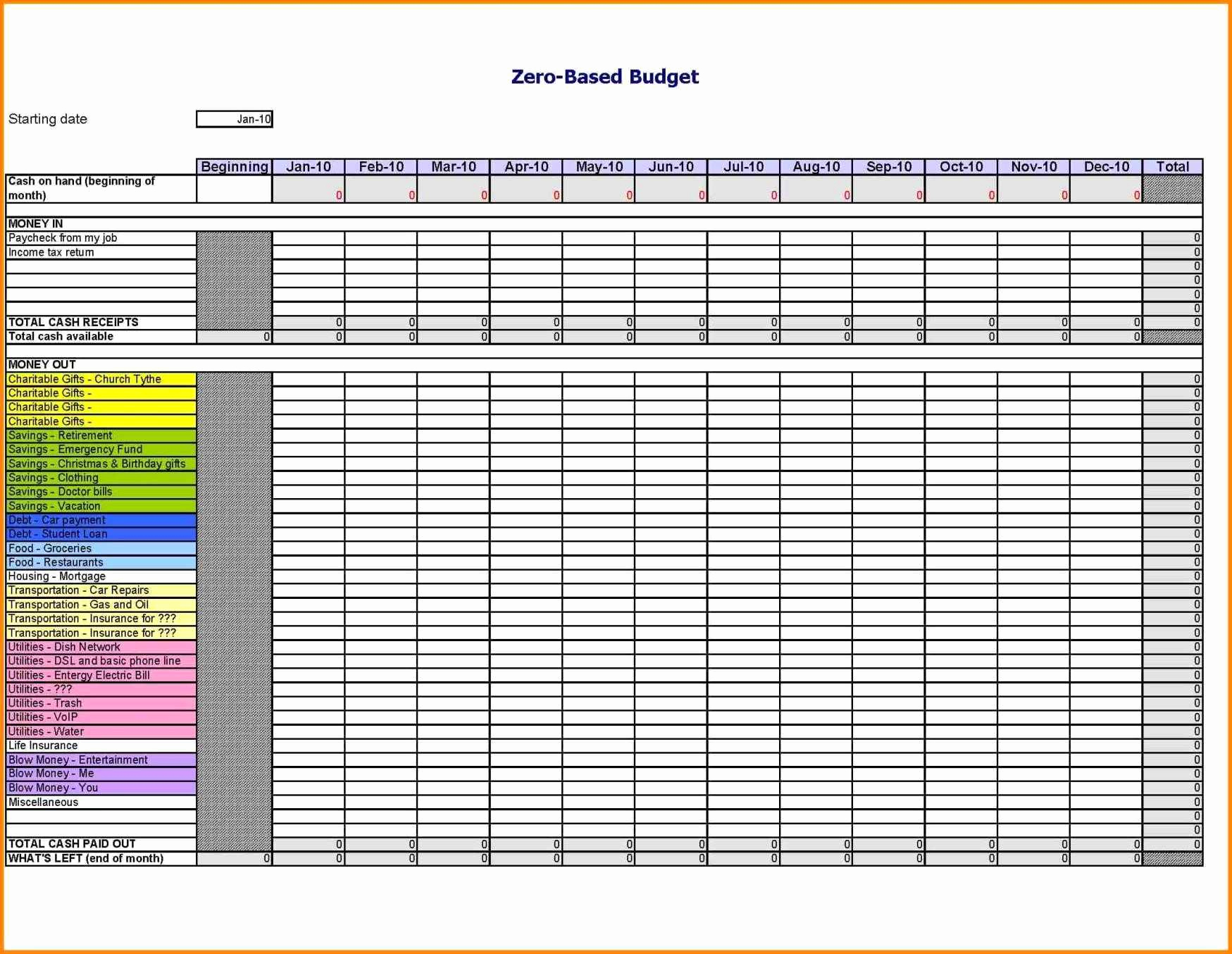 Budget Template Dave Ramsey Inspirational Zero Based Bud Spreadsheet Dave Ramsey