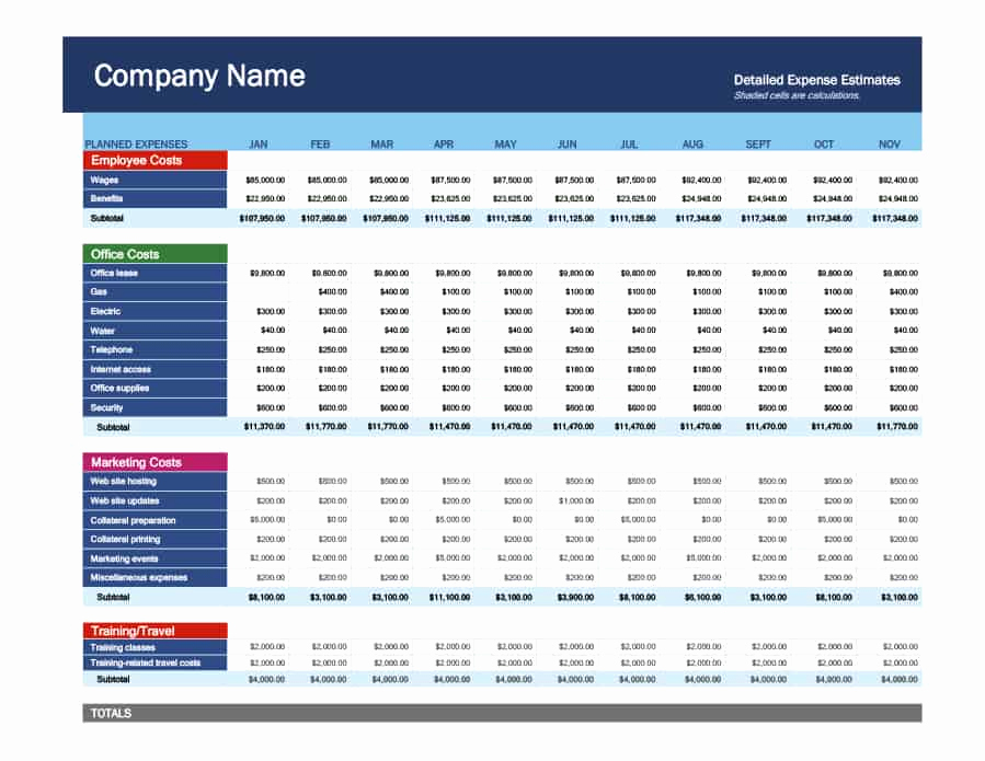 Commercial Construction Budget Template Beautiful Business Bud Template Excel