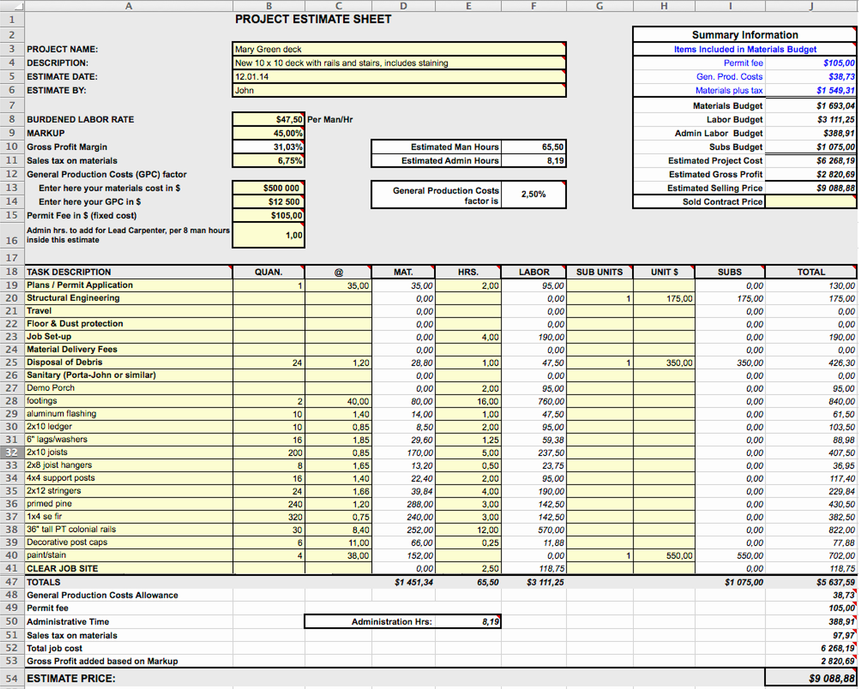 Commercial Construction Budget Template Elegant 4 Of the Best Design and Construction Cost Estimation