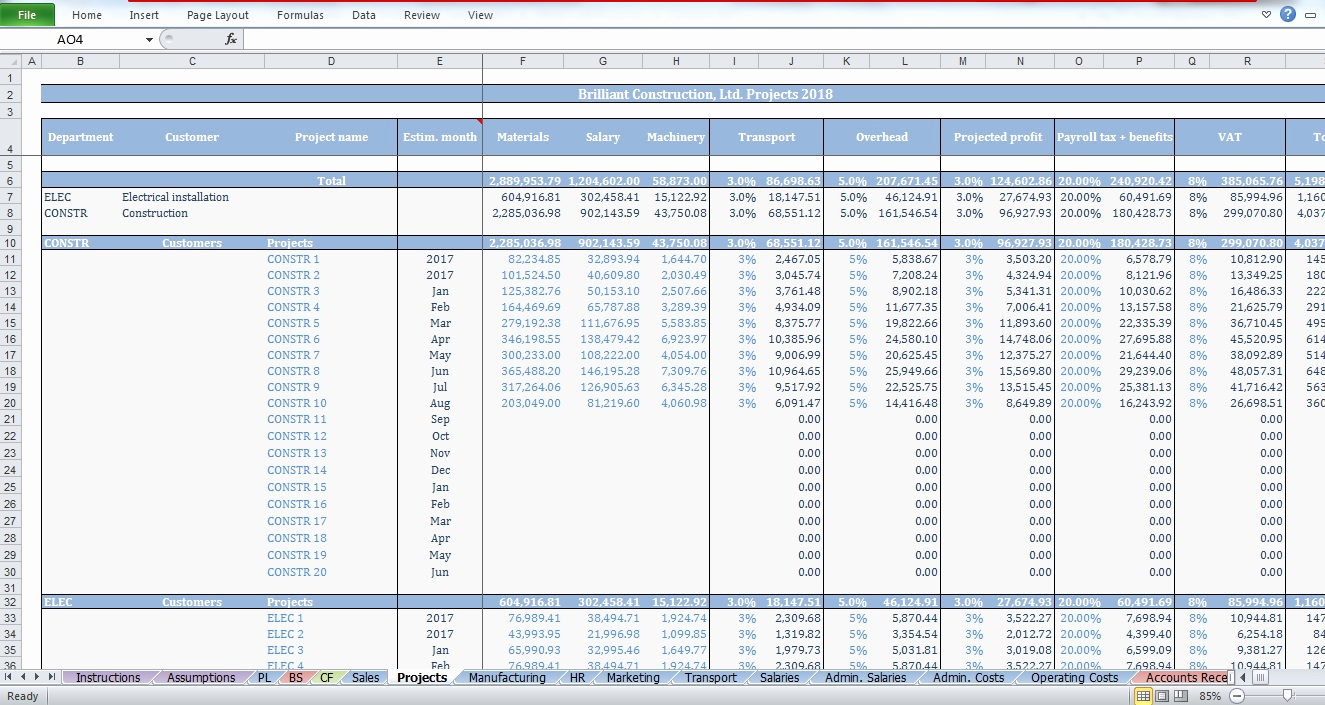 Construction Budget Template Excel Lovely Construction Bud Template Cfotemplates