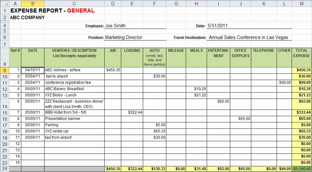 Daily Budget Template Excel Fresh Daily Expenses Sheet In Excel format Free