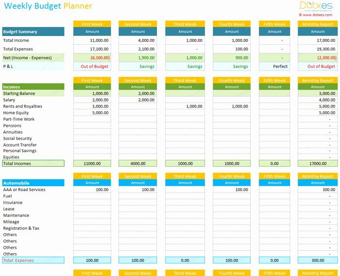 Daily Budget Template Excel Inspirational Weekly Bud Planner Template Spreadsheet Dotxes