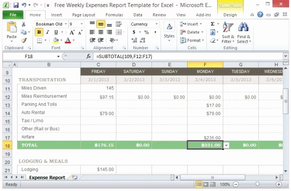 Daily Budget Template Excel Luxury Free Weekly Expenses Report Template for Excel