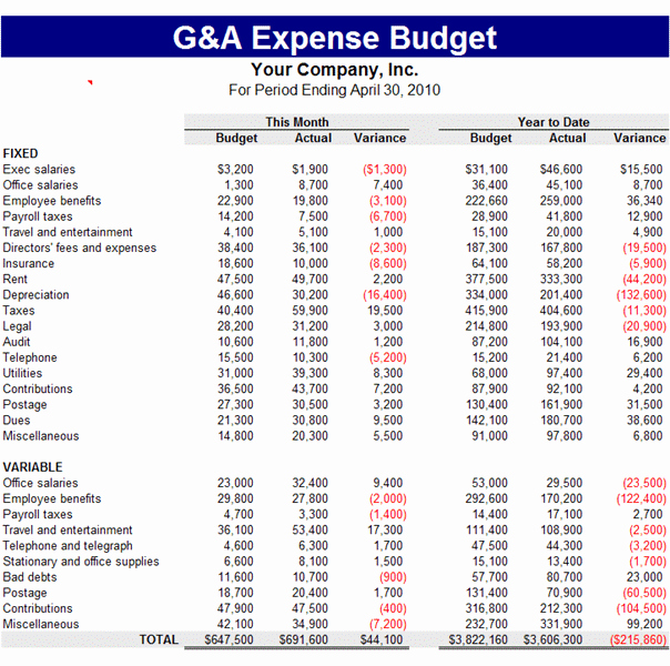 Department Budget Template Excel Lovely General and Administrative Expense Bud Template is A