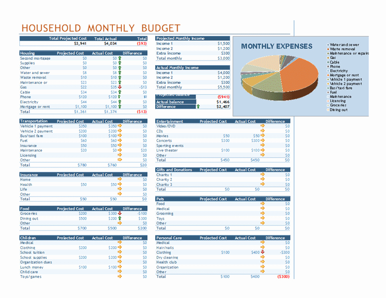 Department Budget Template Excel Luxury Bud S Fice