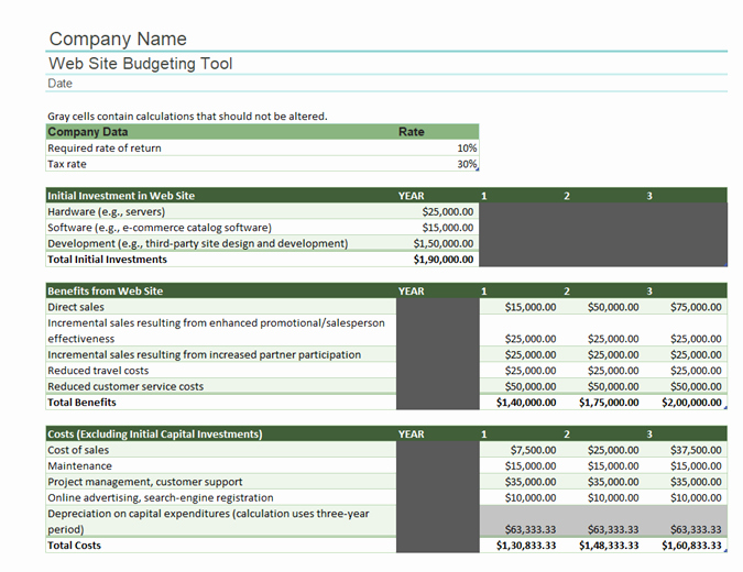 Department Budget Template Excel Luxury Website Bud