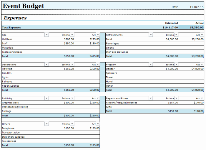 Event Budget Proposal Template Best Of 15 Free event Bud Templates Ms Fice Documents